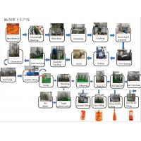 Automatic Carrot Beverage Juice Processing Line SS304 Easy Operation for sale