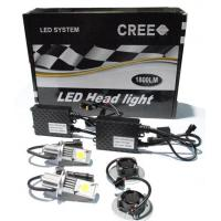 Wholesale LED Car Head Light Kit H7-50W/1800LM x2pcs from china suppliers