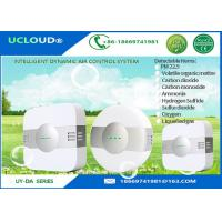 Wholesale Indoor Automatic Home Air Freshener Systems Intelligent Air Quality Detector PM 2.5 from china suppliers