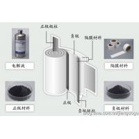 Wholesale Black colour Electromagnetic Industrial Aluminum Foil For Battery 0.012mm-0.015mm from china suppliers
