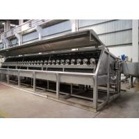 Wholesale Hank Spray Dyeing Machine, Capacity 300kgs from china suppliers