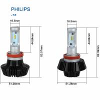Wholesale High Power Car LED Light Bulbs 70w 8000lm 12v / 24v , H8 / H9 / H11 from china suppliers