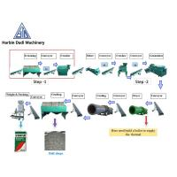 Wholesale KHL-400-2 CE approved Ring die system Organic Fertilizer Production Line from china suppliers