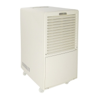 Wholesale Mini Clean 550w 38L/Day Dry Air Dehumidifier from china suppliers