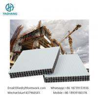 Plastic formwork panel for concrete|pp formwork plastic formwork|template for hollow plastic building use for sale