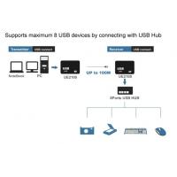 Buy cheap Cat6 USB2.0 cable Extender and 4 Port USB2.0 HUB Extender from wholesalers