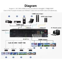 Wholesale HDMI2.0 4 in 4 out Matrix Switch & Extender And Receiver Can Support Two Monitor from china suppliers