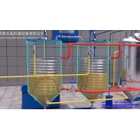 Buy cheap Small scale palm oil refining plant, chemical refining process of palm oil from wholesalers