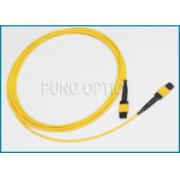 Wholesale Customized Length 24 Core Fiber Optic Cable / HDMI Aerial Fiber Optic Cable from china suppliers