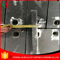 Wholesale HBW555XCr16 High Cr Cast Iron Wear Back Plates EB11042 from china suppliers