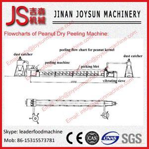 China Wet Peanut Peeling Machine / Almond Peeling Machine Colloid Rollers on sale