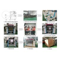 Center drive thermal paper slitter rewinder - Producing process
