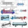 Wholesale Heat Exchanger Seamless Tube ,TP304/304L/TP316L , TP310S, TP316Ti, TP321/321H , TP347 , TP317 , 100% ET / HT/ UT from china suppliers