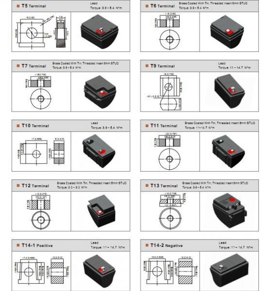lEOCH battery, AGM VRLA battery