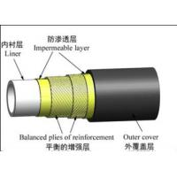 Wholesale API RTP Aramid-fiber Reinforced Thermoplastic Pipe for Oil, Gas, Water Transportation from china suppliers