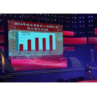 Wholesale Stage Super Thin Hanging System P4 Full Color LED Display Screen from china suppliers