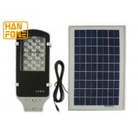 Wholesale Smart High Efficiency Led Solar Street Light With Strainless Steel Fasteners from china suppliers