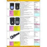 Wholesale 2015 New FHD 1080P Police body-worn Enforcement DVR Patrol Audio Video Camera Recorder from china suppliers