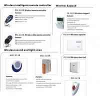 Wholesale FOCUS WIRELESS HOOTER TWO WAY COMMUNICATION from china suppliers