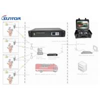 Wholesale Vehicle Mounted SD Analog Video Transmitter And Receiver In City Transmission 40W Powerful from china suppliers