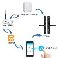 Wholesale Remote Control Passcode Lock Support Code Bluetooth APP Card Access Door Lock from china suppliers