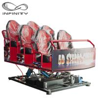 Wholesale Interactive Motion Platform 7D Virtual Reality Cinema Truck Mobile 8D 9D 12D Theater from china suppliers