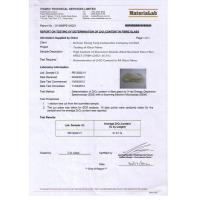 Sichuan Chang Yang Composites Company Limited Certifications