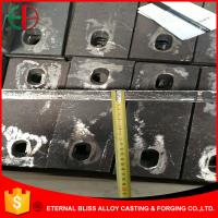 Wholesale HBW555XCr21 High Cr Abrasion-resistant White Iron Armor Plates EB11028 from china suppliers