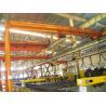 YT Semi Gantry Cranes Half Gantry Crane with Hoist for Workshop for sale