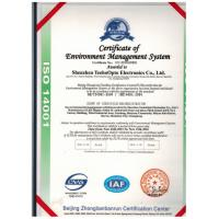 Teeho Optoelectronic Co.,Limited Certifications