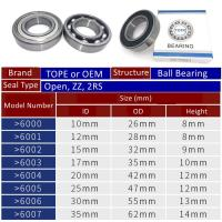 Wholesale 6004- ZZ Radial Ball Bearings 20x42x12mm , Chrome Steel 6004ZZ Motor Bearing from china suppliers