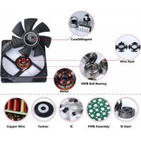 Electric 2 inch computer case cooling fans high resistant for Red wing ball bearing ac motor