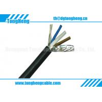 Wholesale Tear Resistant China Factory Custom Designed FRPE Cover Flame Retardant Cable from china suppliers