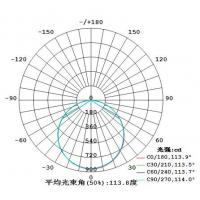 led light conductor light reflector material wiring