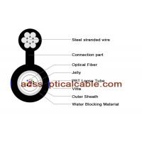 Wholesale Figure 8 Single Mode Fiber Optic Cable Building Factory Use GYXTC8Y from china suppliers