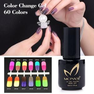 China Hot Sell Temperature color changing gel polish professional gel nail polish,gel nail varnish on sale