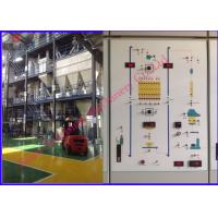 Wholesale Fully Automatic Pet Food Production Line from china suppliers