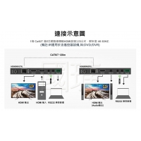 Buy cheap 4K HD Video HDMI2.0 Extender with Bi-directional IR and 18Gbps can 150M from wholesalers