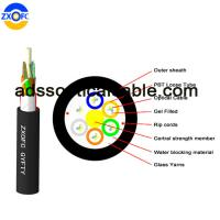 Wholesale Aerial Duct Non Metallic Fiber Optic Cable GYFTY 48 Core Crush Resistance from china suppliers