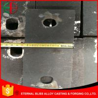 Wholesale High Precision EN-GJN-HV600(XCr11) High Cr White Iron Wear Plates EB11020 from china suppliers