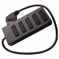 Wholesale 5 Way Switched SCART Splitter Box from china suppliers