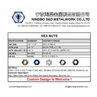 Wholesale ASTM A194 2H Heavy Hex Nuts from china suppliers