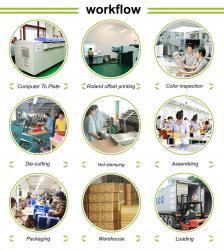 Guangzhou Huaisheng packaging& printing Co.ltd