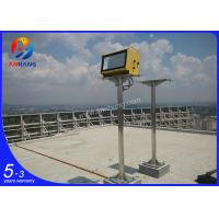 Wholesale AH-HI/A LED Aviation Obstruction Light with controller function ( Alarm , Monitor , photocell) from china suppliers
