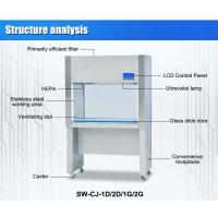 China Two-person single-side medical clean bench / vertical air laminar flow cabinet for sale