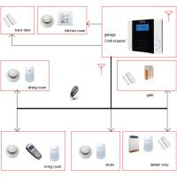 Wholesale NEWEST GSM ALARM SYSTEM W PIR DOOR CONTACT WIRELESS SECURITY from china suppliers