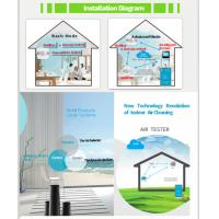 Wholesale Intelligent Indoor Ozone Air Freshening Systems With Automatic Air Sterilizer from china suppliers