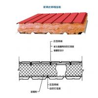 Wholesale pu sandwich panel/wall cladding panel for prefab house/wall siding panel from china suppliers