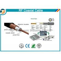 China RG58 Flexible Standard CCTV CATV TV Coaxial Cable 75 Ohm 50 Ohm on sale