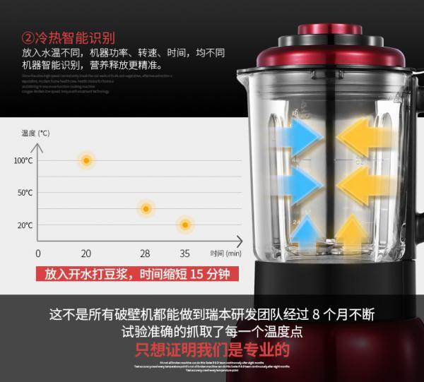 Slow Juicer Vs Vacuum Blender : Ozen vacuum Blender retains fiber, Juicer expels fiber vidia vacuum Blender BPA FREE Kuving ...